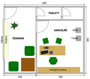 franšíza Naturhouse, výživová poradna mikro
