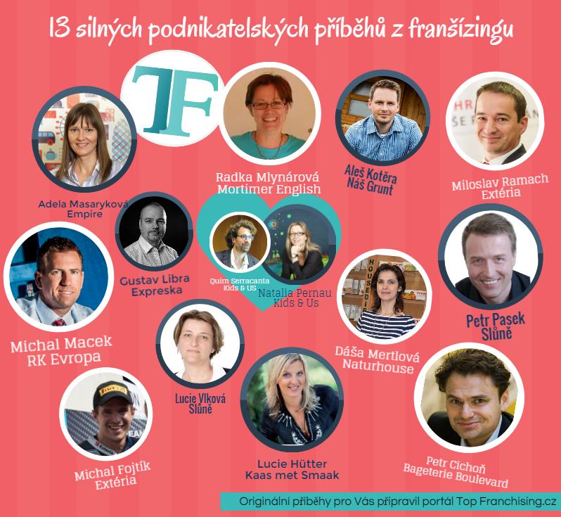13 příběhů franchisingu - podnikatelské nápady, podnikatelské příležitosti, franchisové podnikání očima 13 podnikatelů