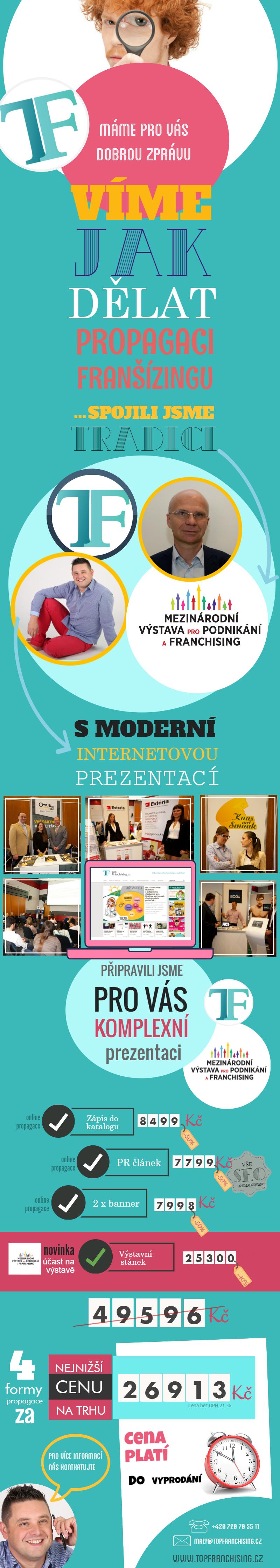 3. Spojili jsme špičkový online marketing s tradiční výstavou franchisingu