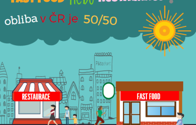 Fast Food nebo restarurace - TopFranchising.cz